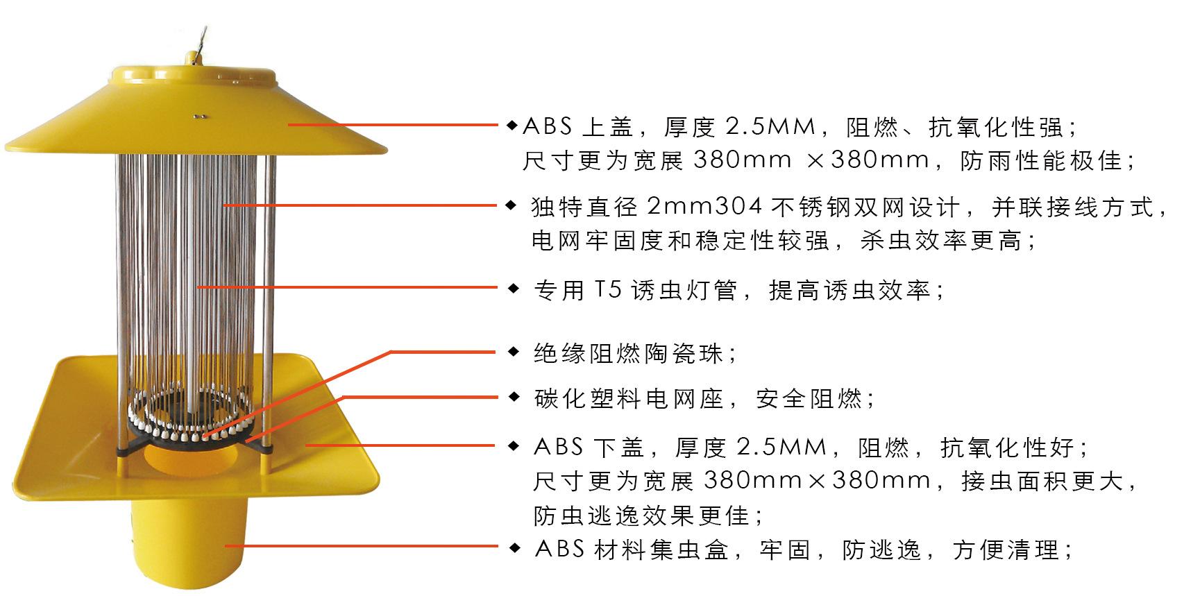 产品结构-黄